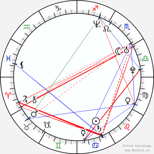 Edoardo Gabbriellini wikipedie wiki 2018, 2019 horoskop