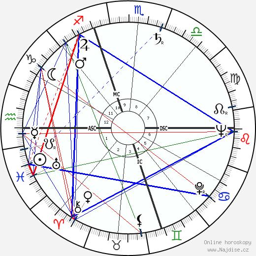 Édouard Caillau wikipedie wiki 2018, 2019 horoskop