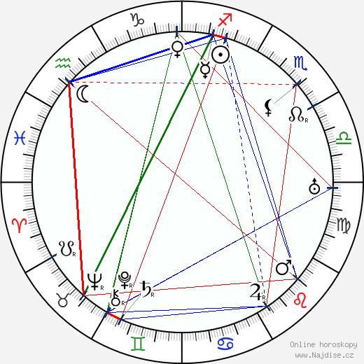 Édouard Delmont wikipedie wiki 2018, 2019 horoskop