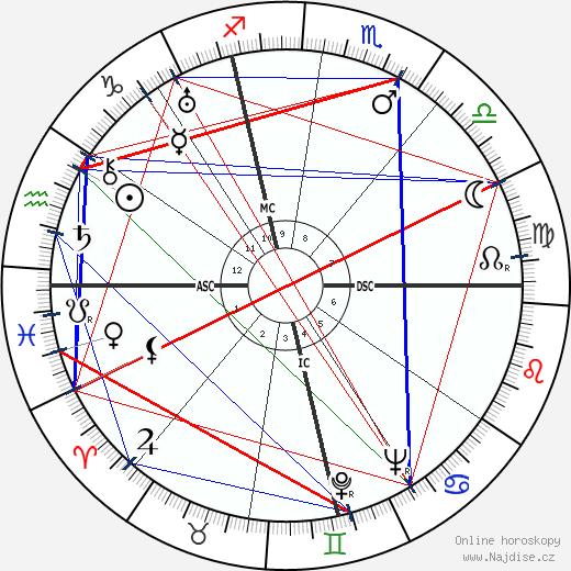 Édouard Georges Mac-Avoy wikipedie wiki 2017, 2018 horoskop
