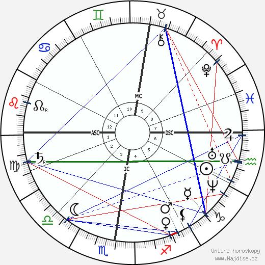 Édouard Manet wikipedie wiki 2019, 2020 horoskop