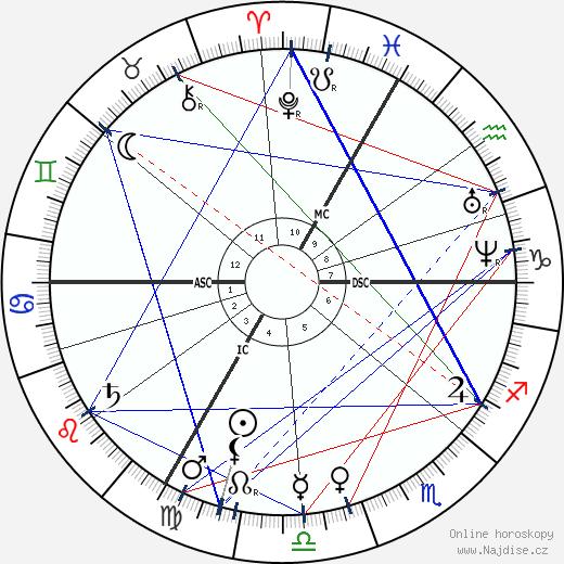 Edouard Pailleron wikipedie wiki 2017, 2018 horoskop