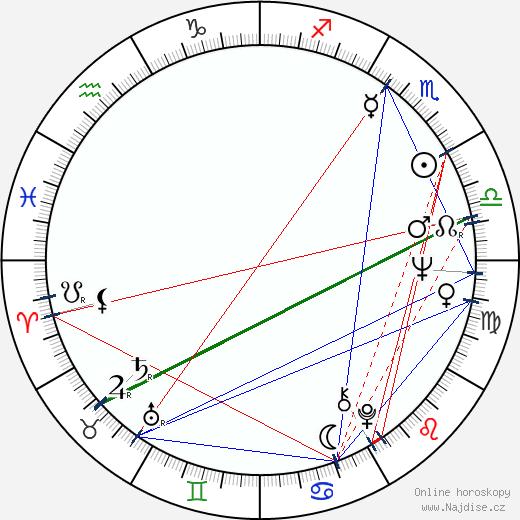 Edson Arantes de Nascimento wikipedie wiki 2017, 2018 horoskop