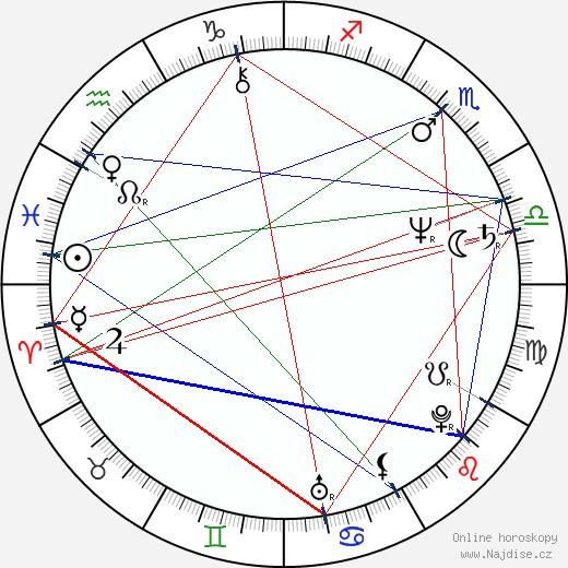 Eduard Janota wikipedie wiki 2017, 2018 horoskop