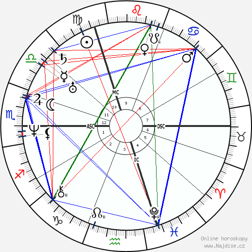 Eduard Mörike wikipedie wiki 2017, 2018 horoskop