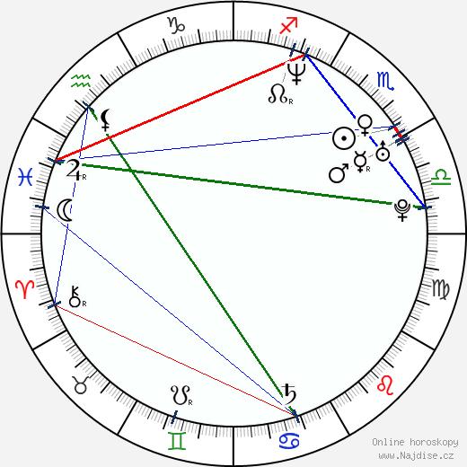 Eduard Raul Hellvig wikipedie wiki 2017, 2018 horoskop