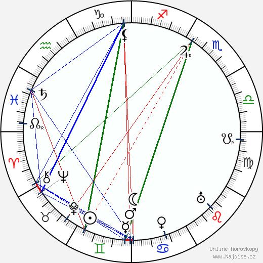 Eduard Schreiber wikipedie wiki 2017, 2018 horoskop