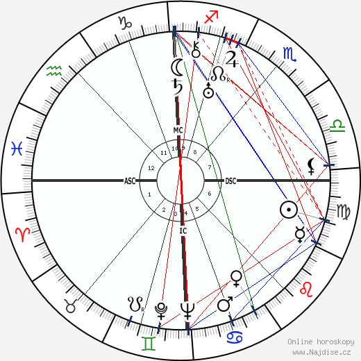 Eduard van Beinum wikipedie wiki 2020, 2021 horoskop