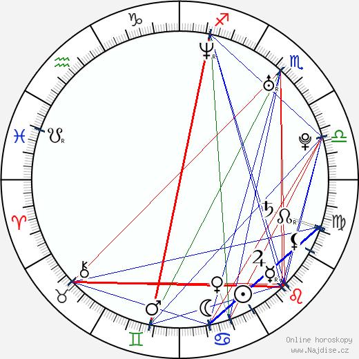 Eduardo Sencion wikipedie wiki 2018, 2019 horoskop