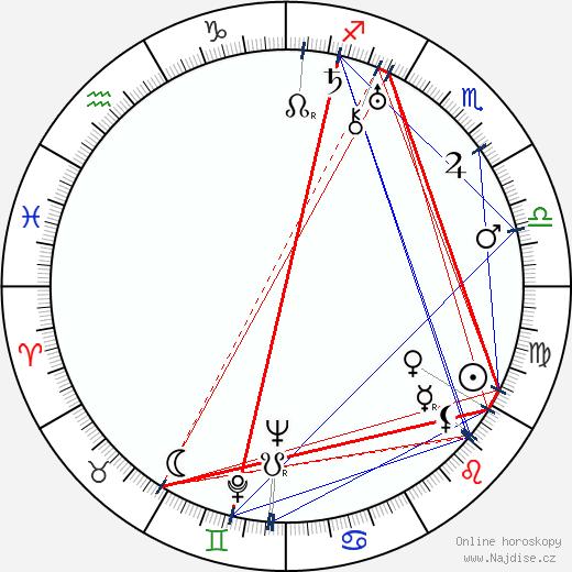 Eduardo Torroja wikipedie wiki 2019, 2020 horoskop