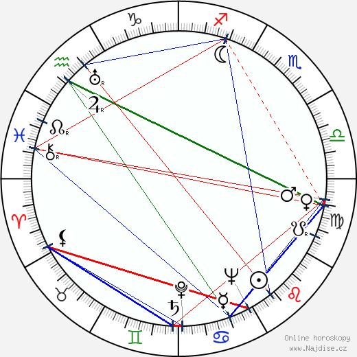 Edvin Haapalainen wikipedie wiki 2017, 2018 horoskop