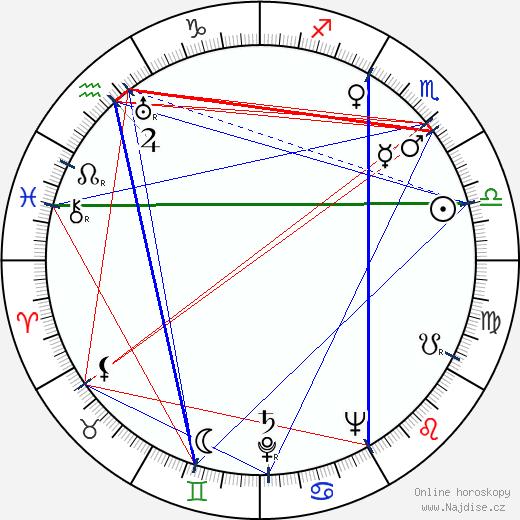 Edward Andrews wikipedie wiki 2018, 2019 horoskop