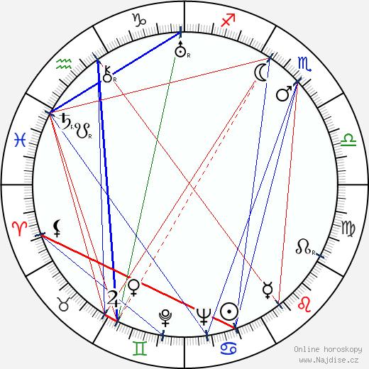 Edward Bernds wikipedie wiki 2018, 2019 horoskop