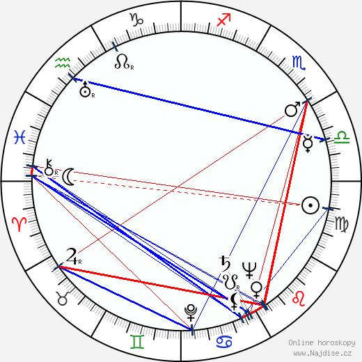 Edward Binns wikipedie wiki 2017, 2018 horoskop
