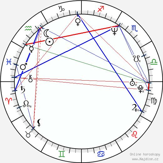 Edward Burns wikipedie wiki 2019, 2020 horoskop