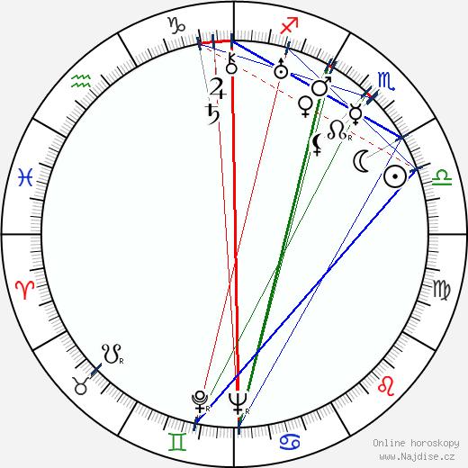 Edward Chapman wikipedie wiki 2018, 2019 horoskop