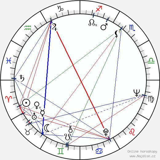 Edward Fox wikipedie wiki 2019, 2020 horoskop