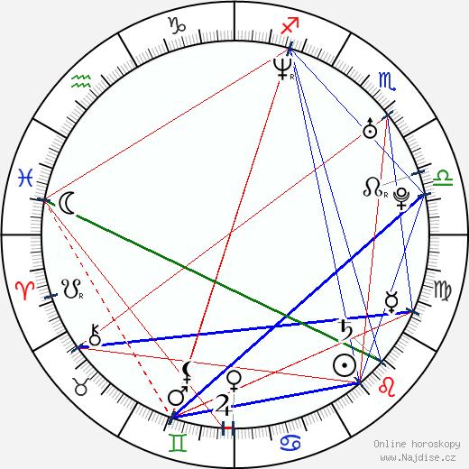 Edward Furlong wikipedie wiki 2019, 2020 horoskop