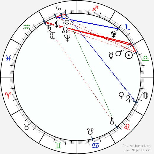 Edward Grimes wikipedie wiki 2019, 2020 horoskop