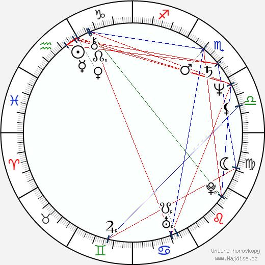 Edward Ka-Spel wikipedie wiki 2018, 2019 horoskop