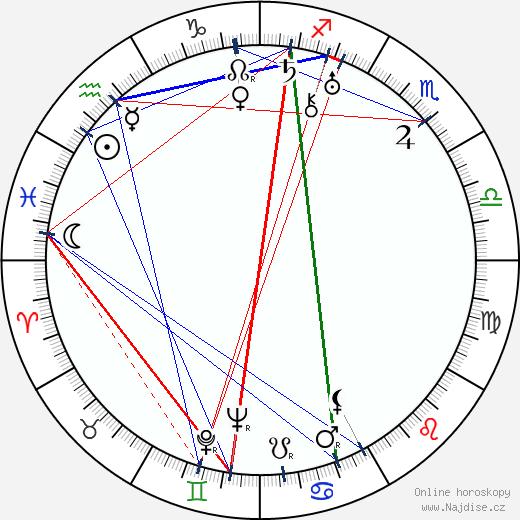 Edward L. Cahn wikipedie wiki 2018, 2019 horoskop