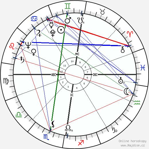 Edward Leadbitter wikipedie wiki 2019, 2020 horoskop