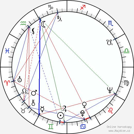 Edward Mallory wikipedie wiki 2018, 2019 horoskop