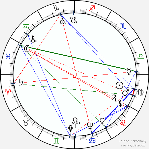 Edward Radulski wikipedie wiki 2018, 2019 horoskop