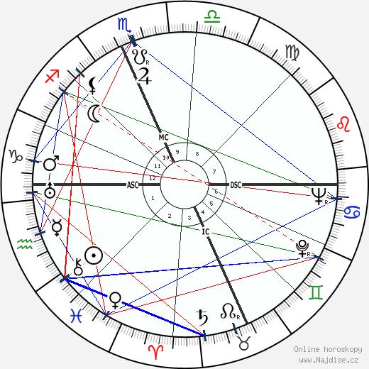 Edward Robb Ellis wikipedie wiki 2018, 2019 horoskop