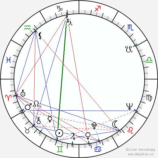 Edward Woodward wikipedie wiki 2019, 2020 horoskop