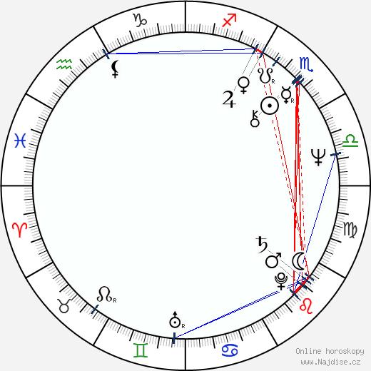 Edward Yang wikipedie wiki 2018, 2019 horoskop