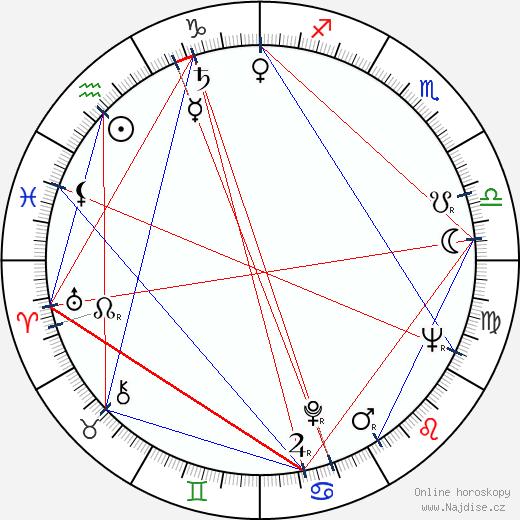 Eeli Aalto wikipedie wiki 2018, 2019 horoskop