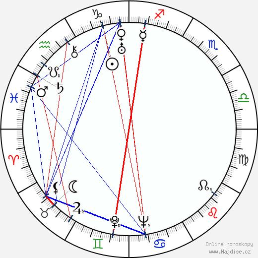 Eero Antikainen wikipedie wiki 2018, 2019 horoskop