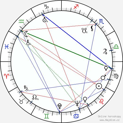 Eero Saarinen wikipedie wiki 2017, 2018 horoskop