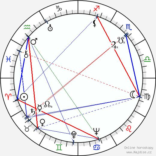 Eeva Saario-Valve wikipedie wiki 2017, 2018 horoskop