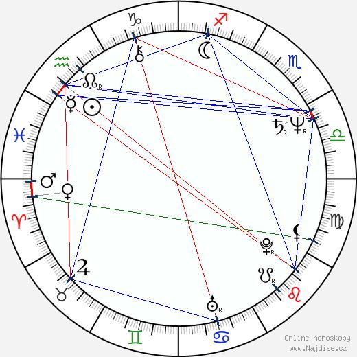 Egill Ólafsson wikipedie wiki 2017, 2018 horoskop