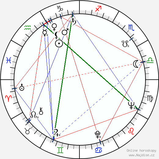 Egon Bondy wikipedie wiki 2019, 2020 horoskop