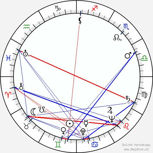 Eidži Okada wikipedie wiki 2018, 2019 horoskop