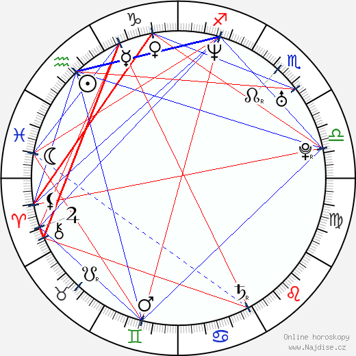 Eihi Šiina wikipedie wiki 2018, 2019 horoskop