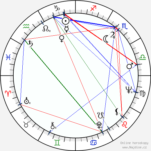 Eiko Kadono wikipedie wiki 2018, 2019 horoskop