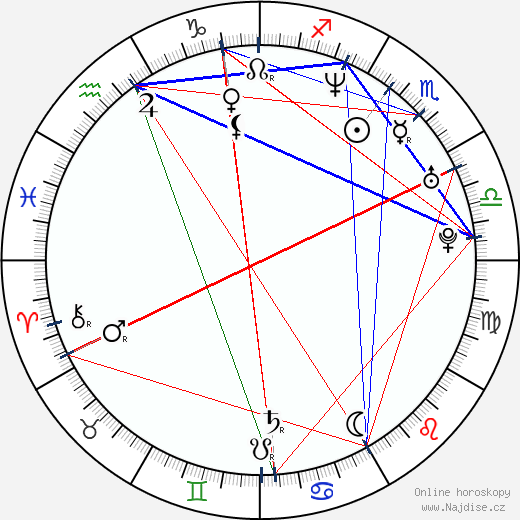 Eileen Abad wikipedie wiki 2018, 2019 horoskop