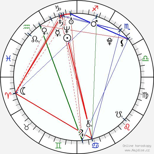 Ela Rose wikipedie wiki 2018, 2019 horoskop