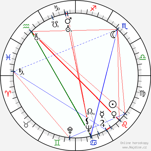 Ela Šilarová wikipedie wiki 2018, 2019 horoskop