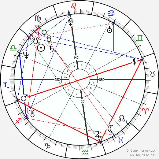 Elaine Defico wikipedie wiki 2020, 2021 horoskop