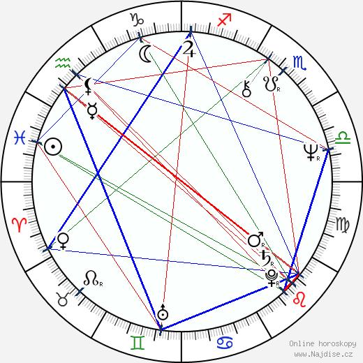 Elaine Paige wikipedie wiki 2018, 2019 horoskop