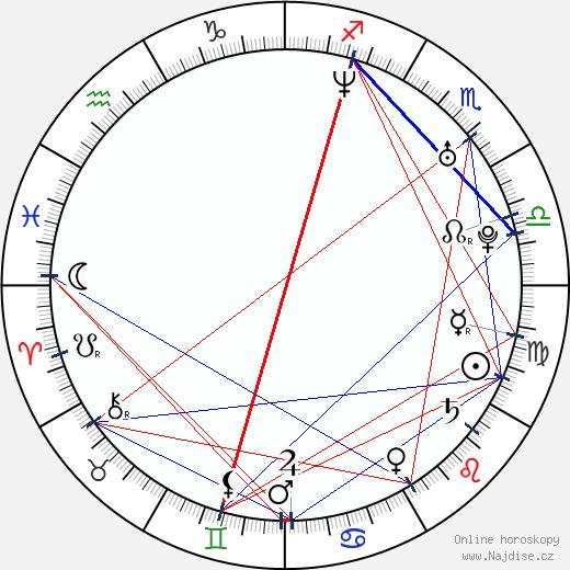 Elden Henson wikipedie wiki 2019, 2020 horoskop