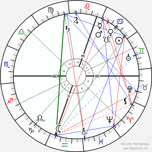 Eldon Gorst wikipedie wiki 2019, 2020 horoskop