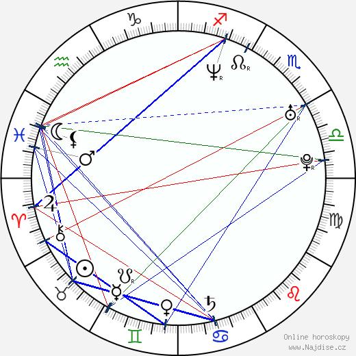Elen Černá-Valentová wikipedie wiki 2018, 2019 horoskop