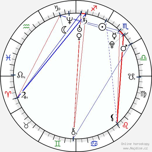 Elena Satine wikipedie wiki 2018, 2019 horoskop