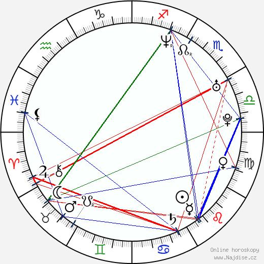 Elena Uhlig wikipedie wiki 2017, 2018 horoskop